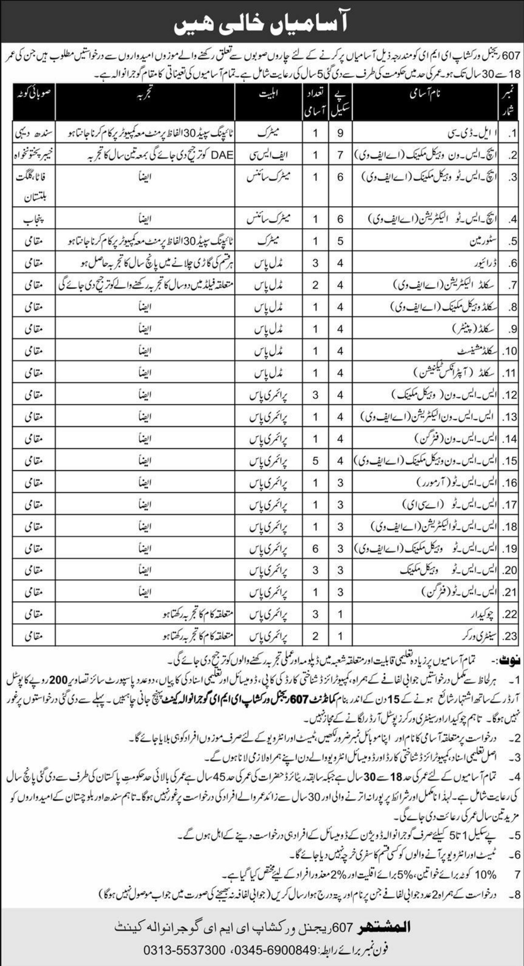 607 Regional Workshop EME Gujranwala Jobs September 2020
