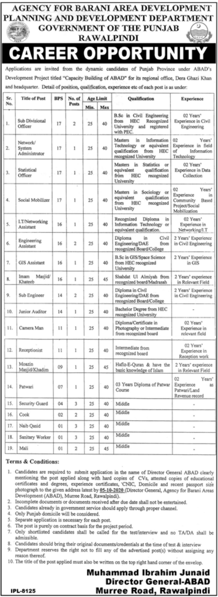 ABAD Planning & Development Department Punjab Jobs September 2020