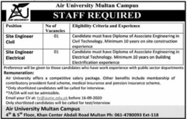 Air University Multan Jobs September 2020