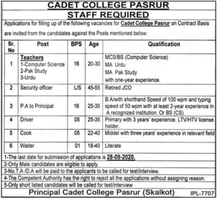 Cadet College Pasrur Sialkot Jobs September 2020