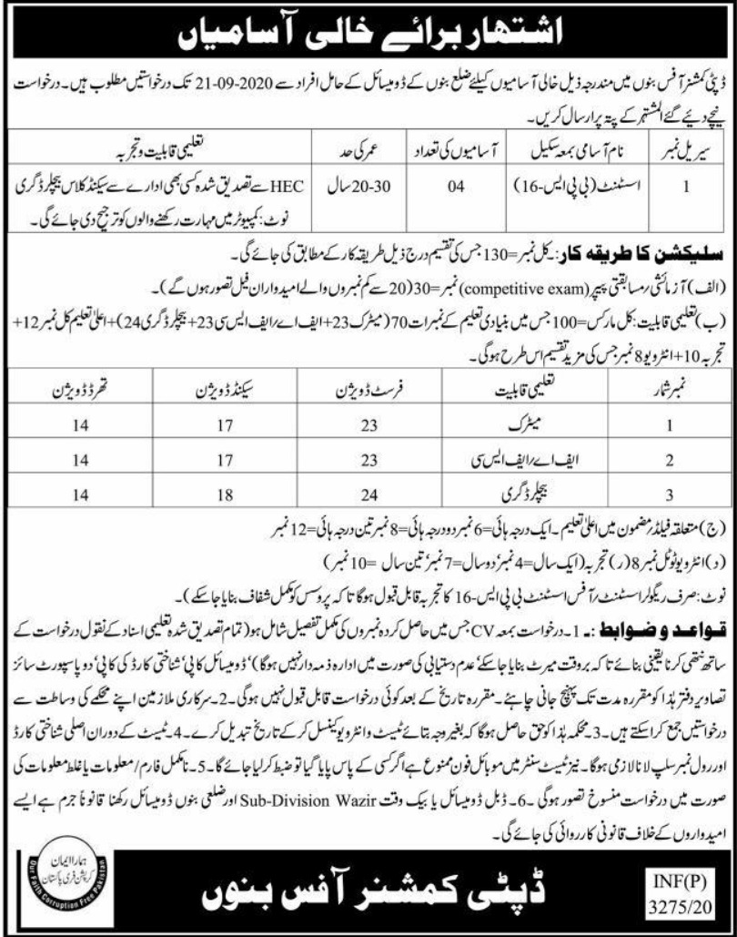 Deputy Commissioner Office Bannu Jobs September 2020 Latest