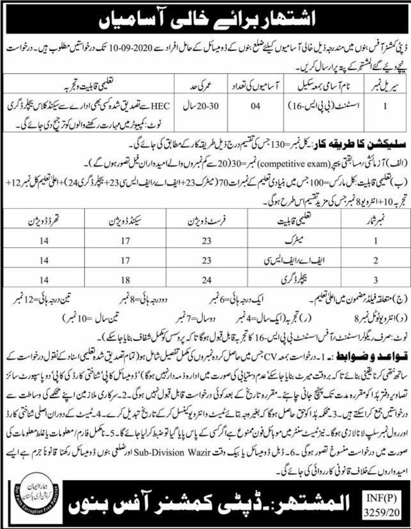 Deputy Commissioner Office Bannu Jobs September 2020
