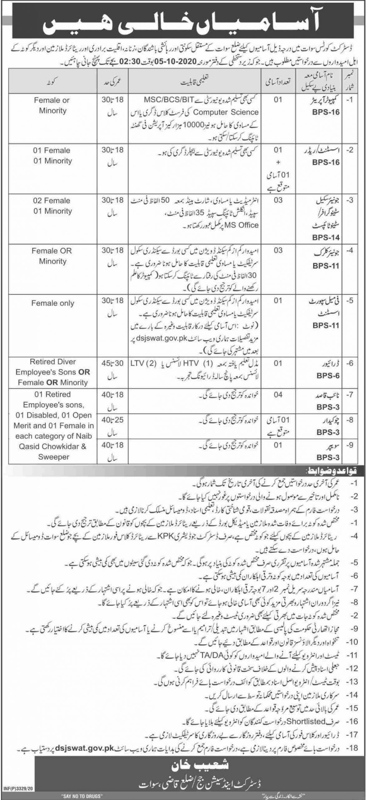 District Courts Swat Jobs September 2020 KPK