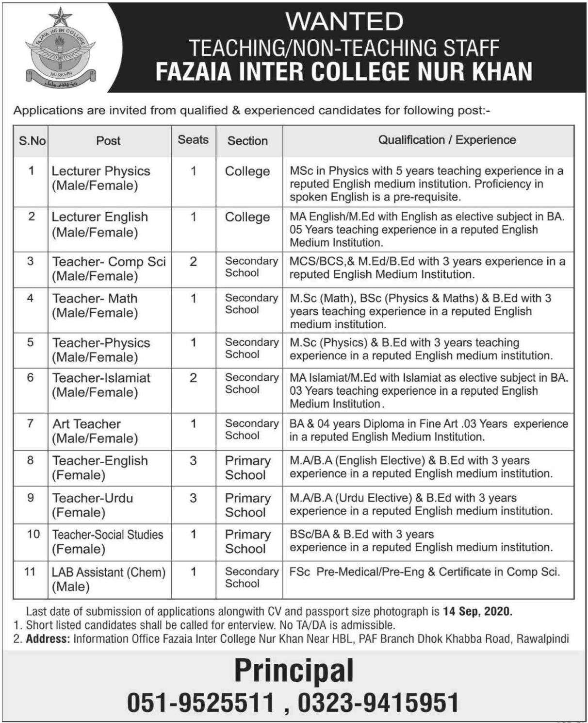 Fazaia Inter College Nur Khan Rawalpindi Jobs September 2020