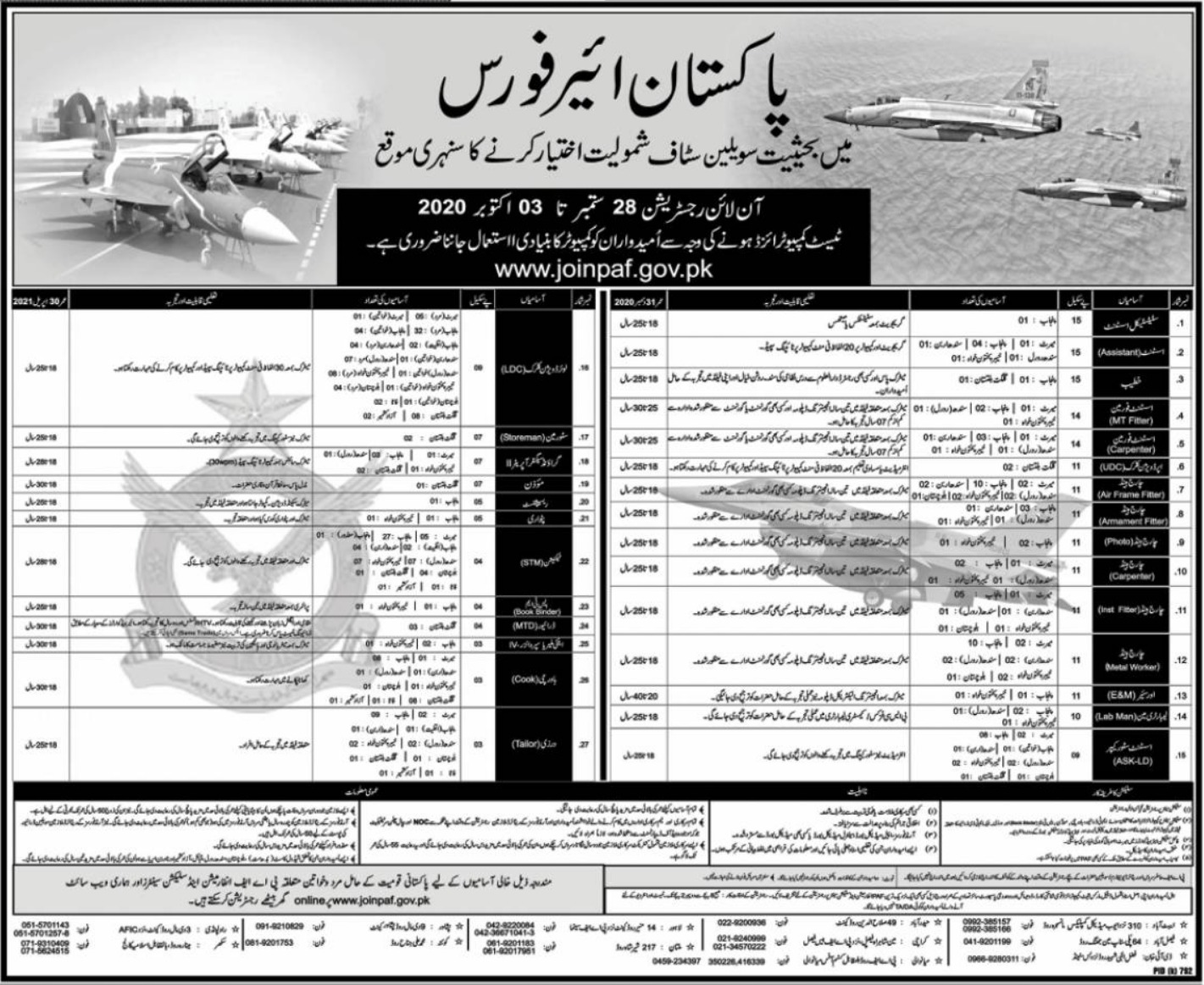 Join Pakistan Air Force as Civilian September 2020