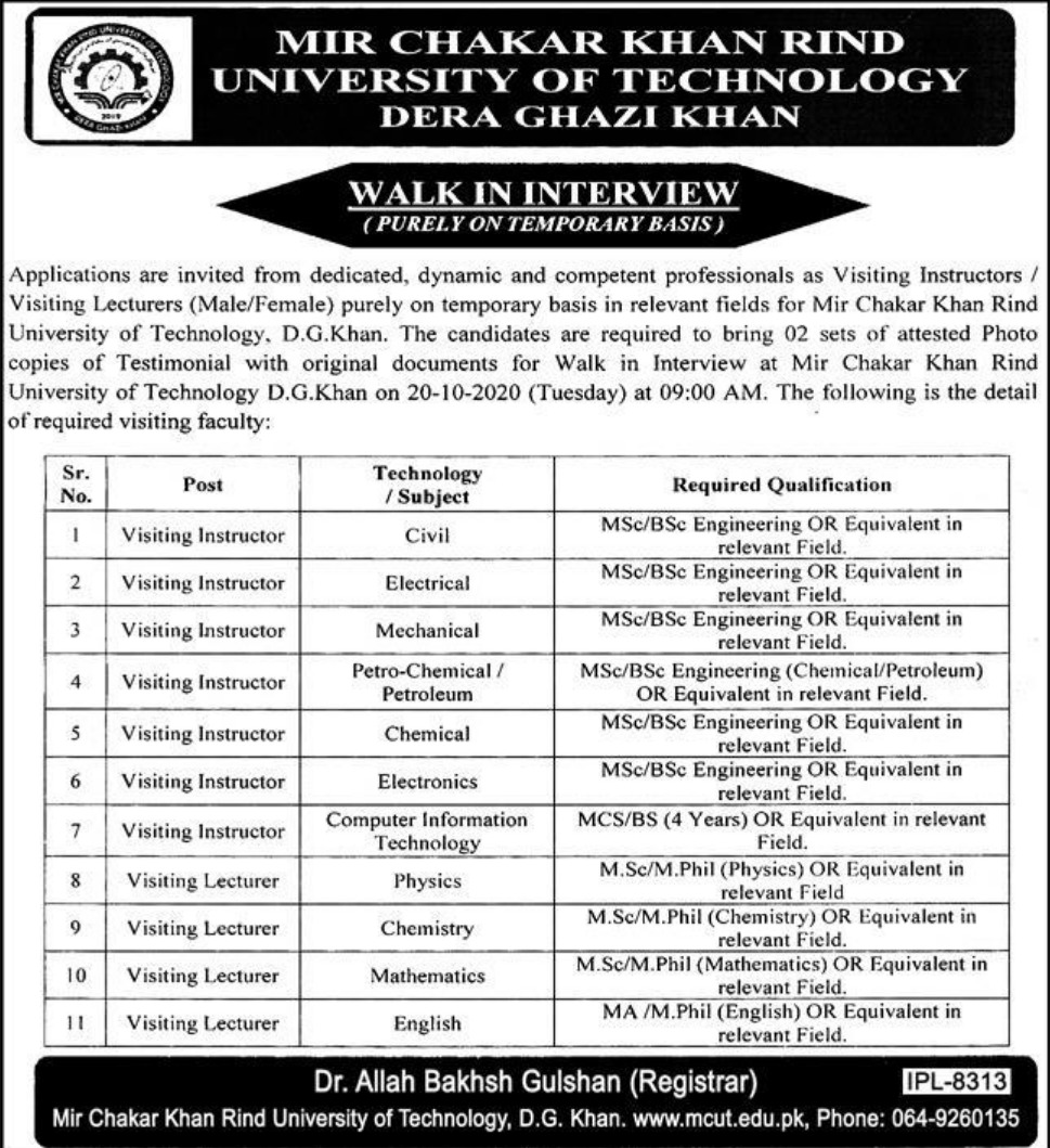Mir Chakar Khan Rind University of Technology D.G. Khan Jobs September 2020