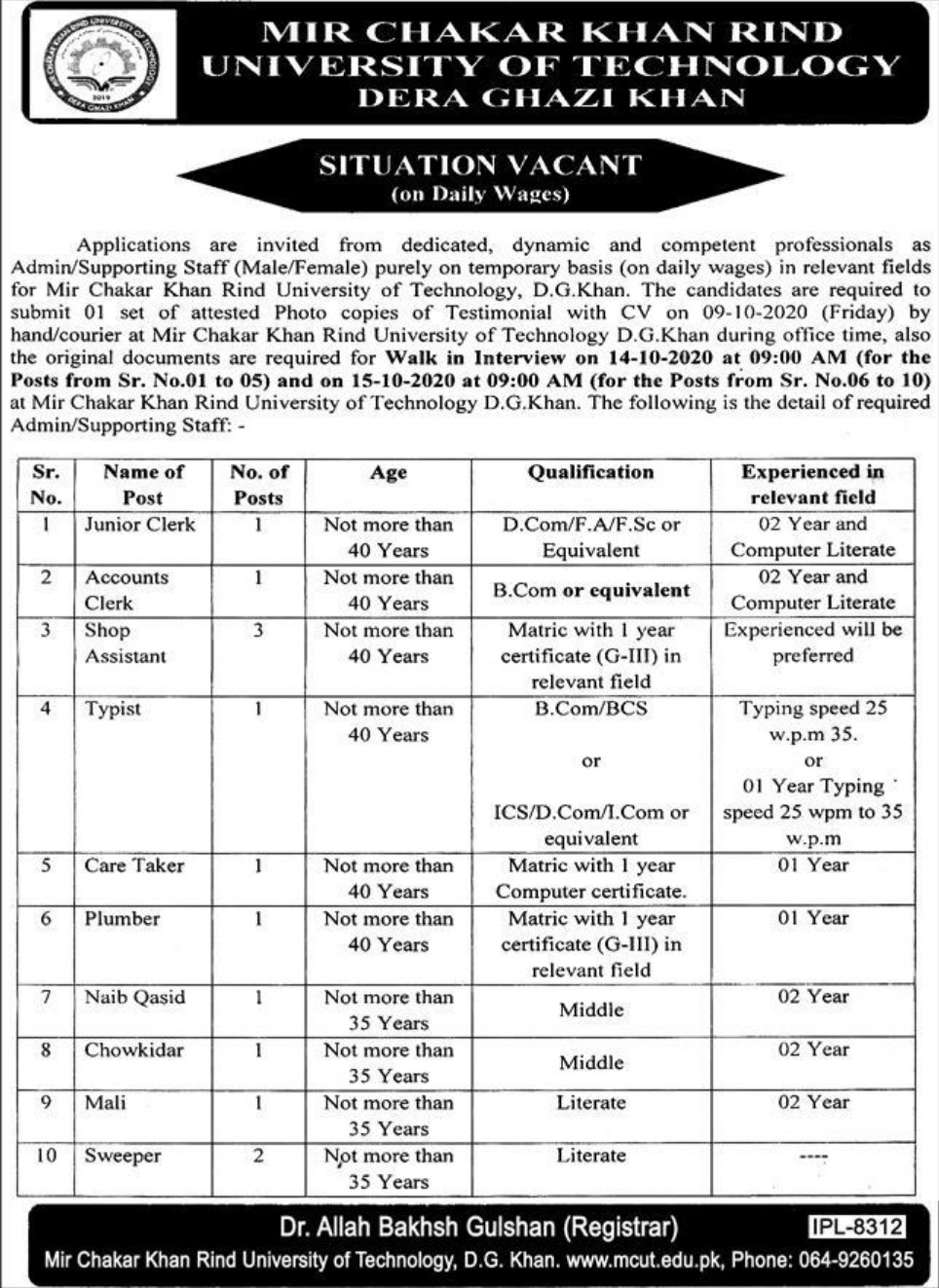 Mir Chakar Khan Rind University of Technology MCKRUT D.G. Khan Jobs September 2020