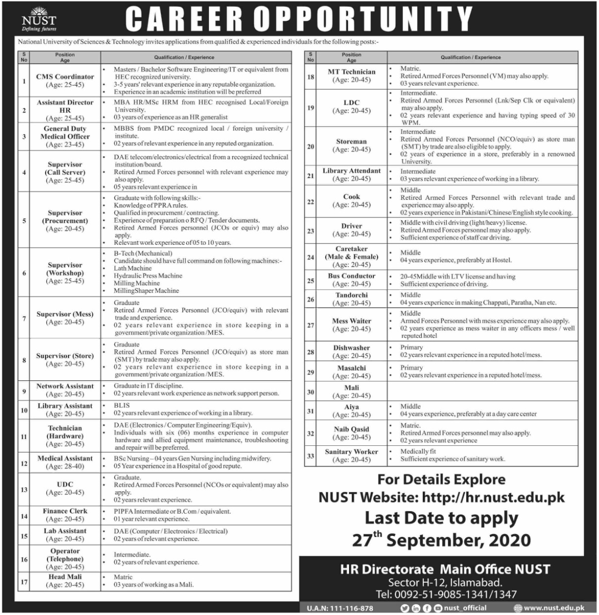 National University of Sciences & Technology NUST Jobs September 2020
