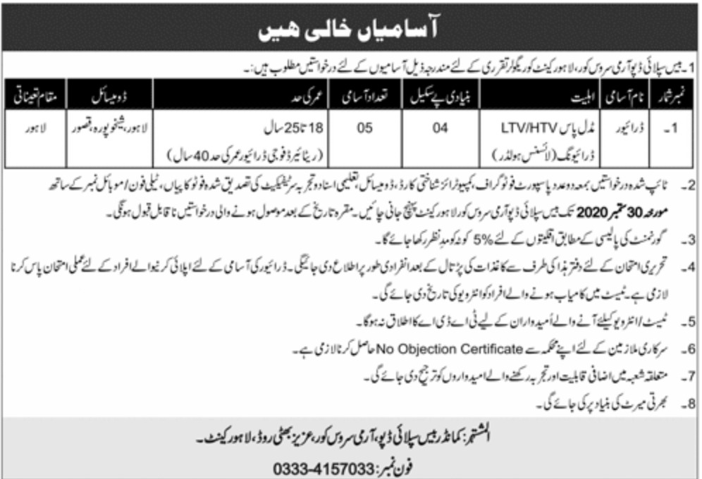 Pak Army Base Supply Depot Lahore Cantt Jobs September 2020
