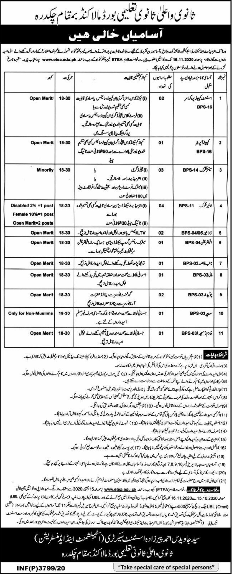 BISE Malakand Jobs October 2020