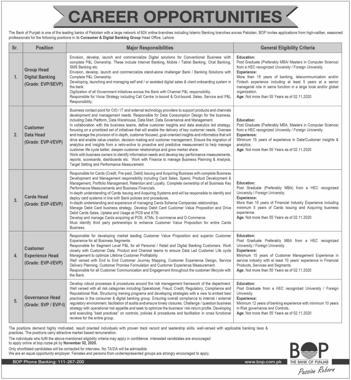 Bank of Punjab BOP Jobs October 2020 Apply Online