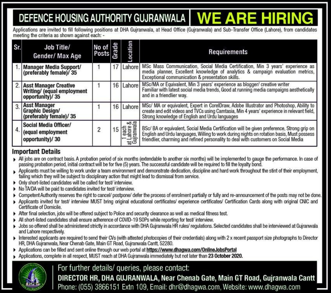 DHA Gujranwala Jobs October 2020