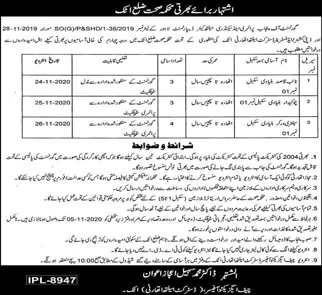District Health Authority Attock Jobs October 2020
