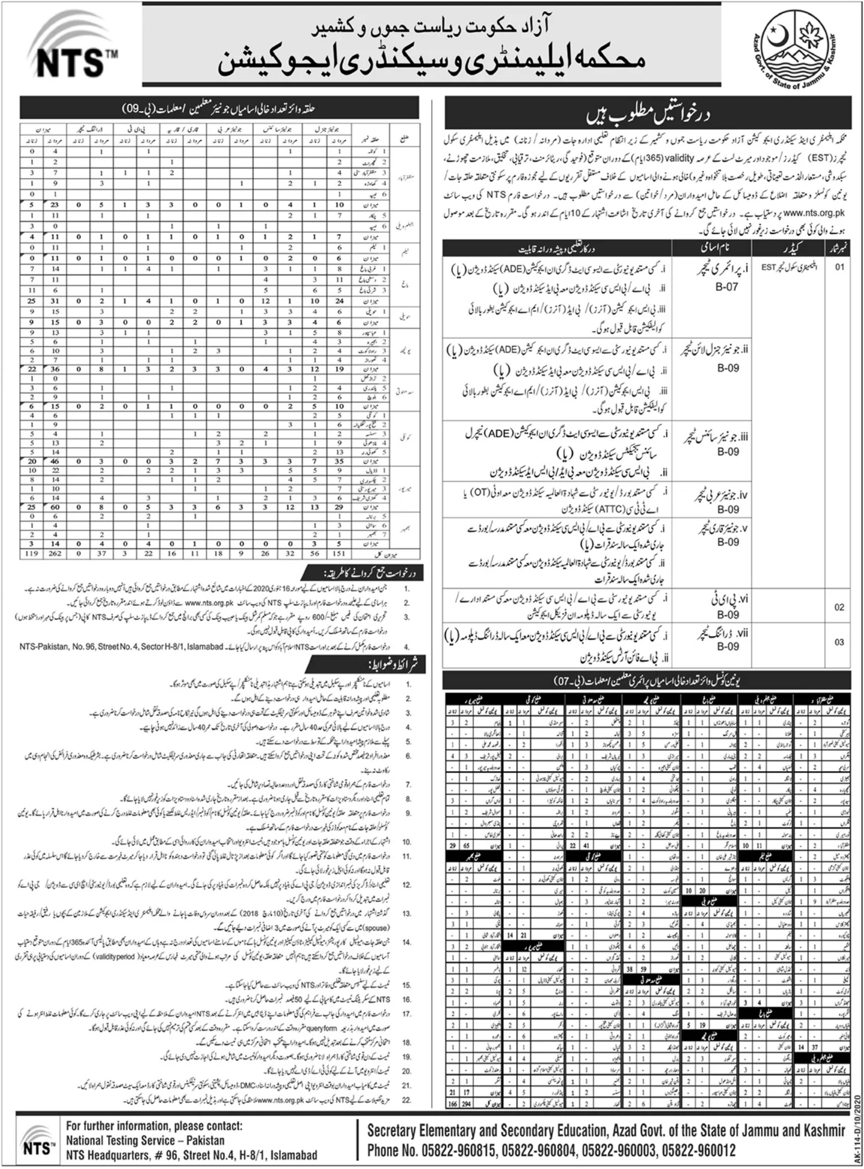 ESED AJK Jobs October 2020 Apply via NTS