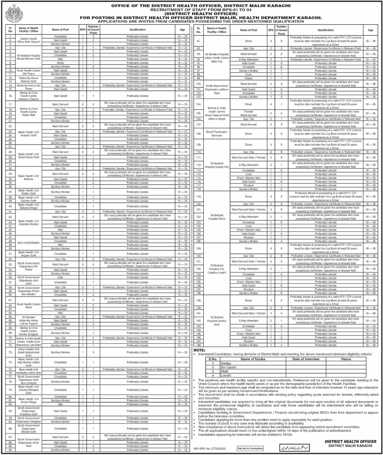 Health Department Karachi Jobs October 2020