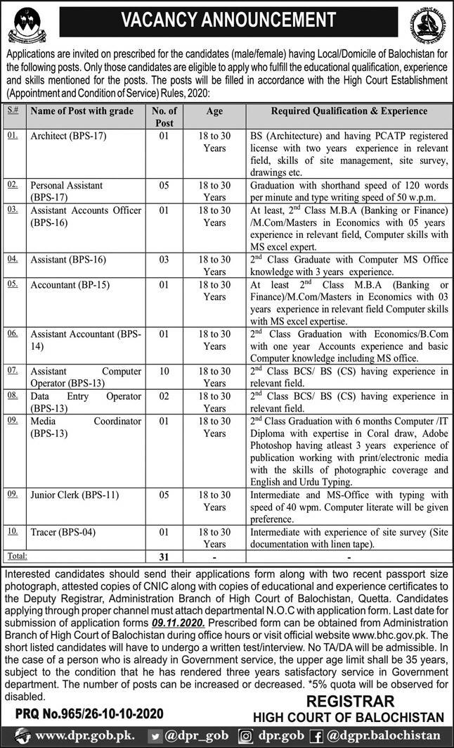 High Court of Balochistan Jobs October 2020