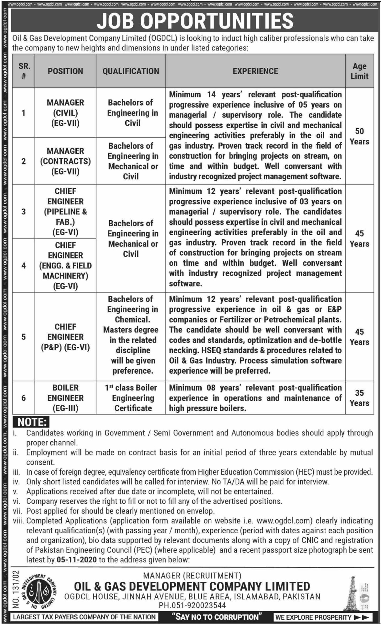Oil & Gas Development Company Limited OGDCL Jobs October 2020