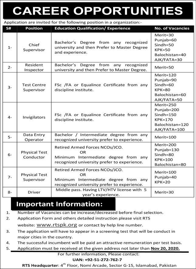 Pakistan Organization Jobs October 2020 RTSPK
