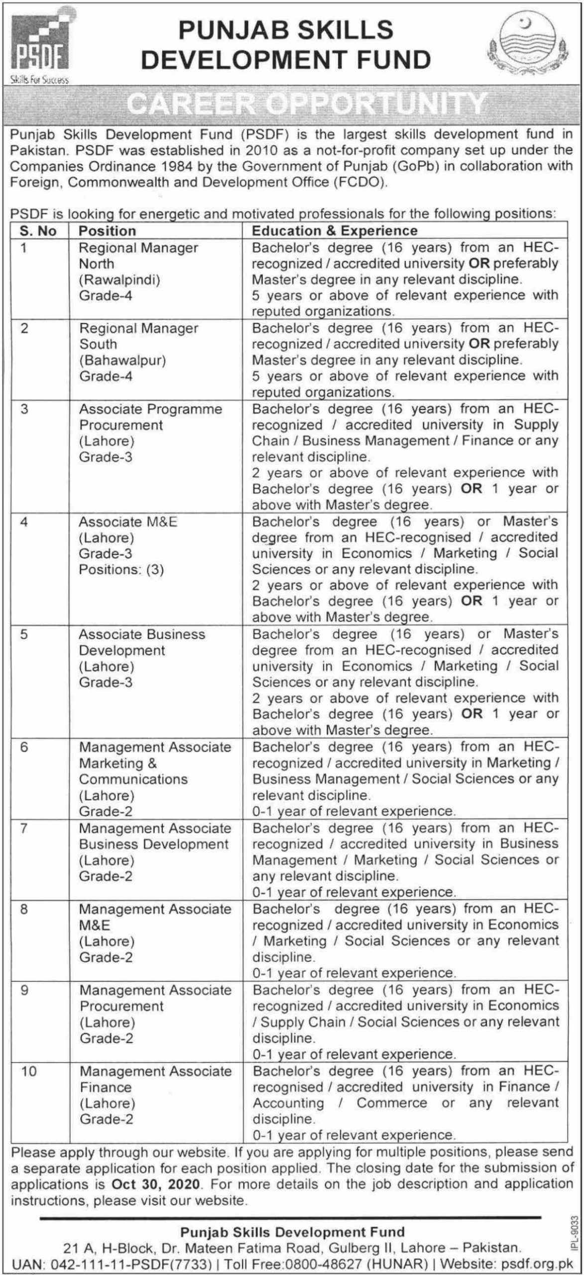 Punjab Skills Development Fund PSDF Jobs October 2020