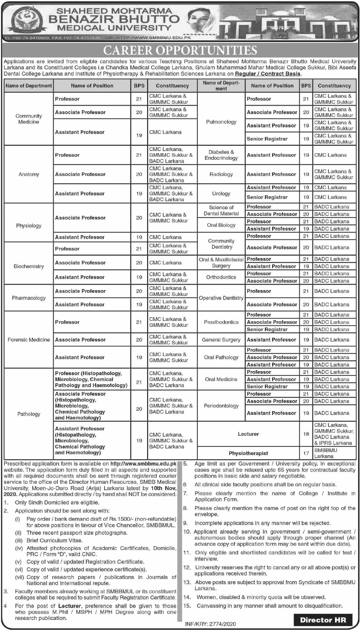 Shaheed Mohtarma Benazir Bhutto Medical University SMBBMU Larkana Jobs October 2020