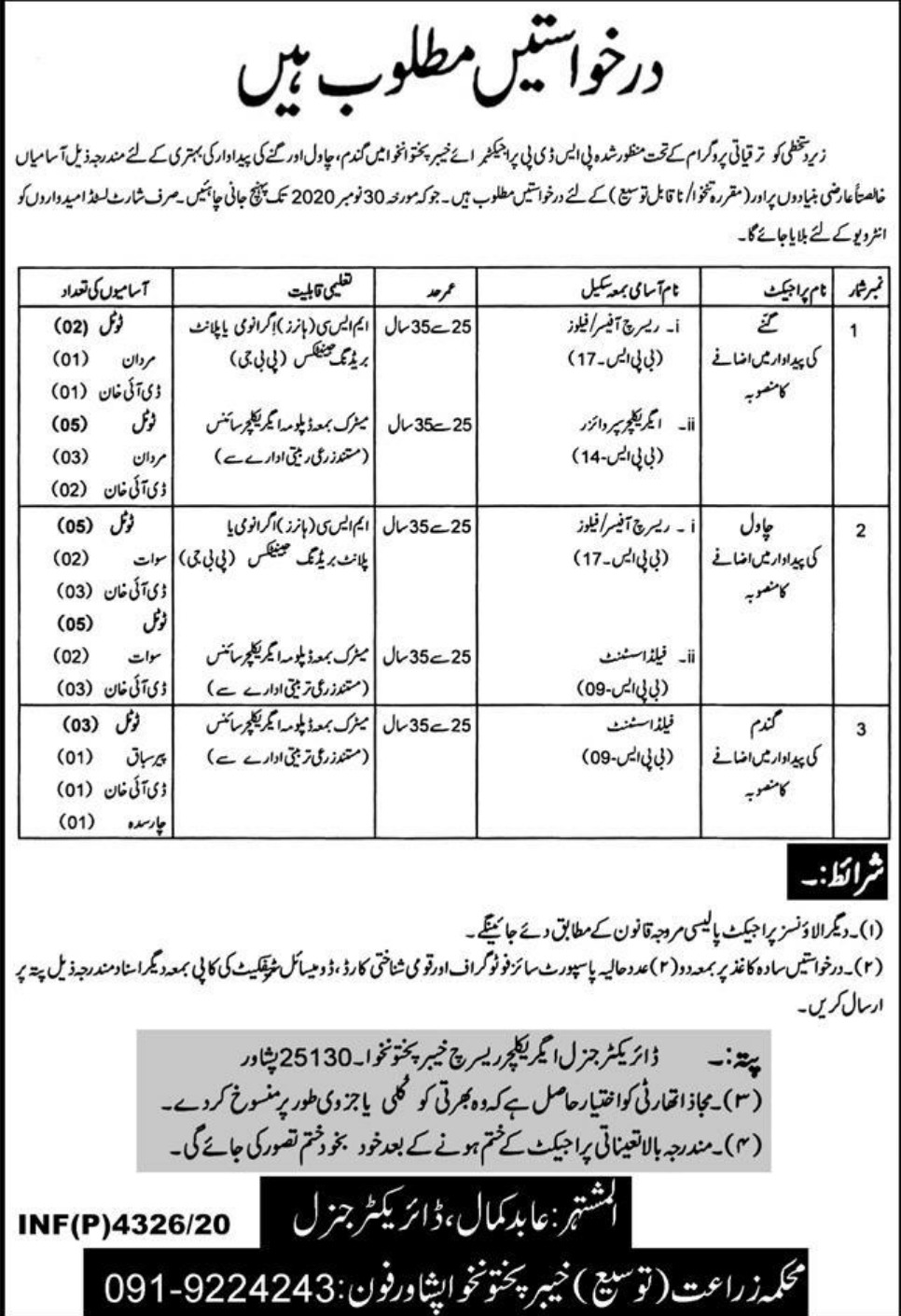 Agriculture Department Peshawar Jobs November 2020