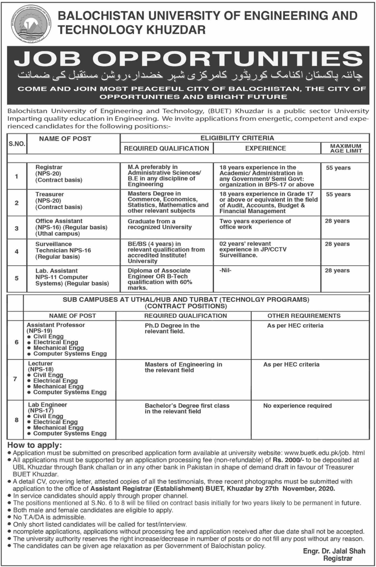 Balochistan University of Engineering & Technology Khuzdar Jobs November 2020