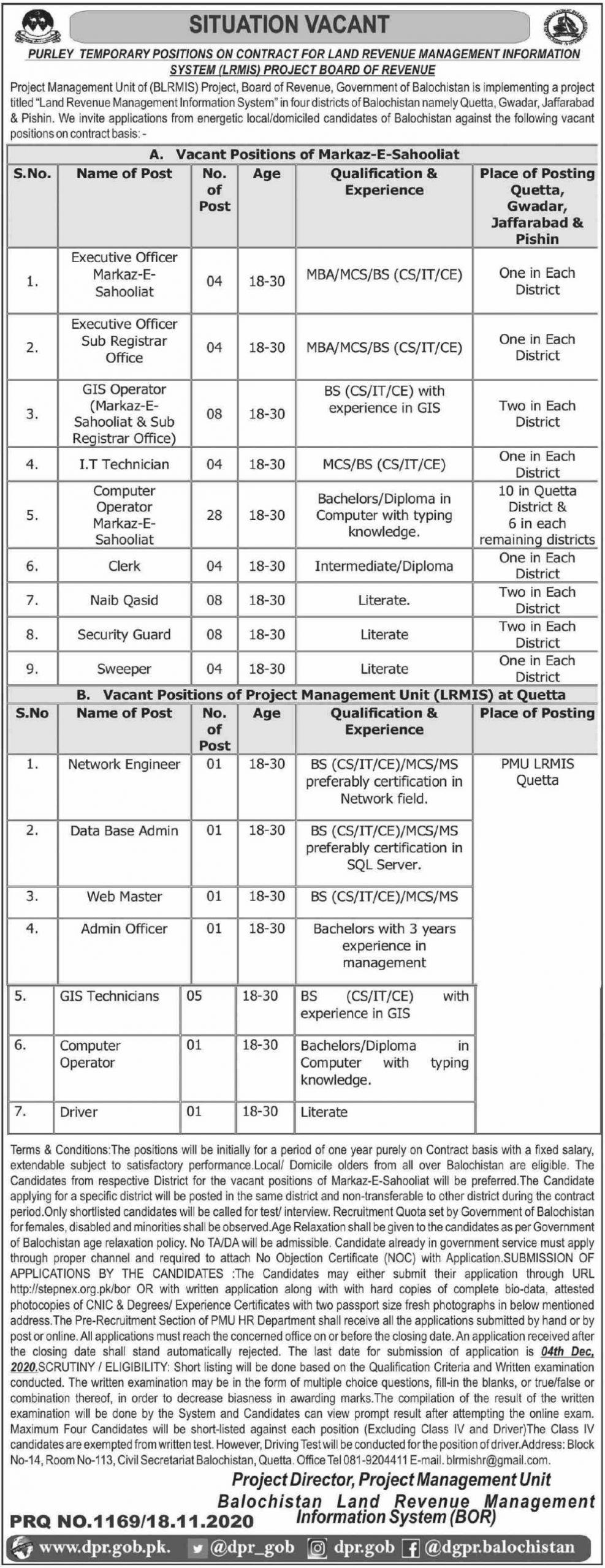 Board of Revenue Balochistan Jobs November 2020