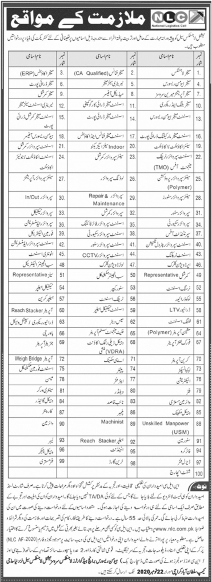 National Logistics Cell NLC Jobs November 2020