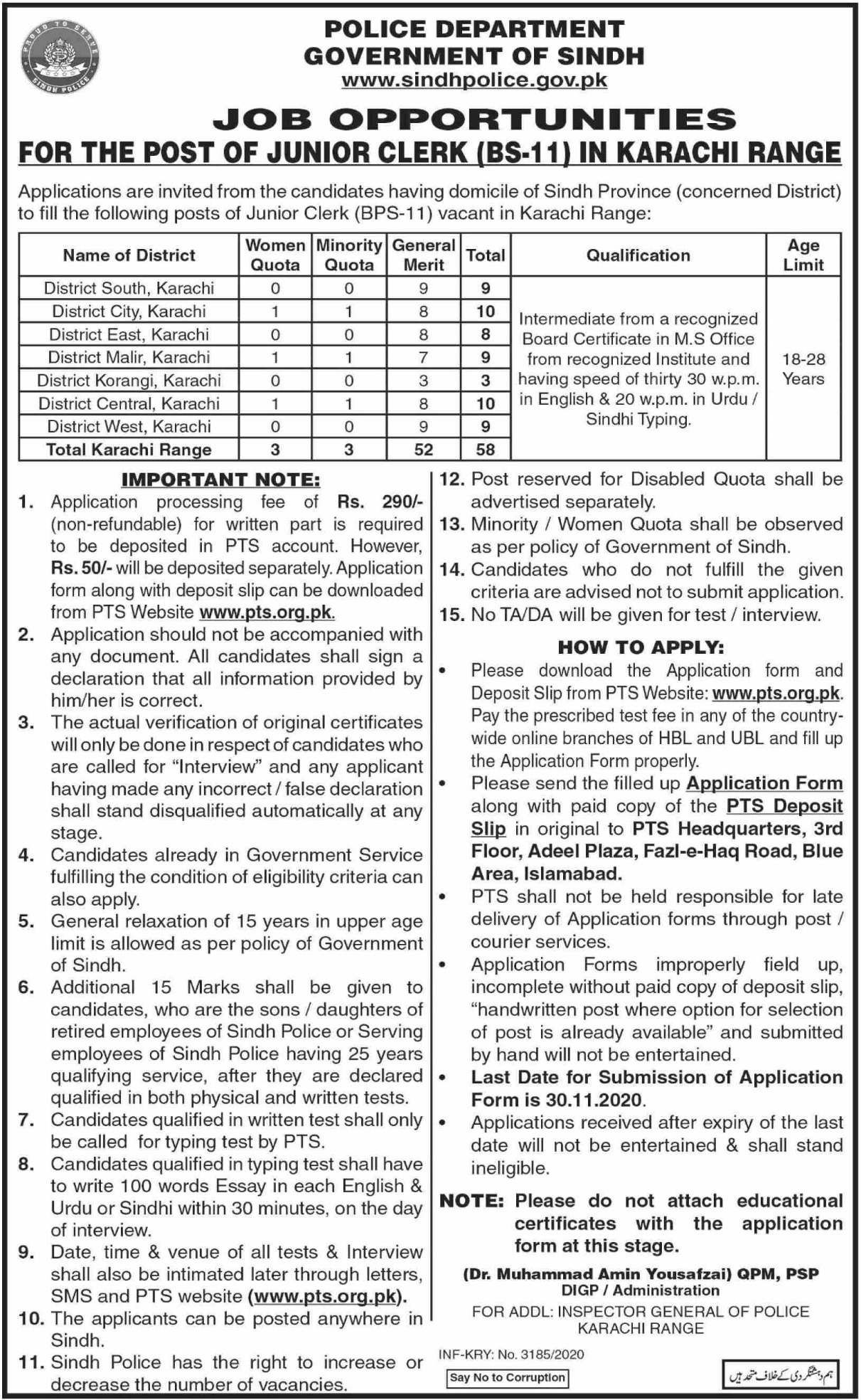 Police Department Government of Sindh Jobs November 2020