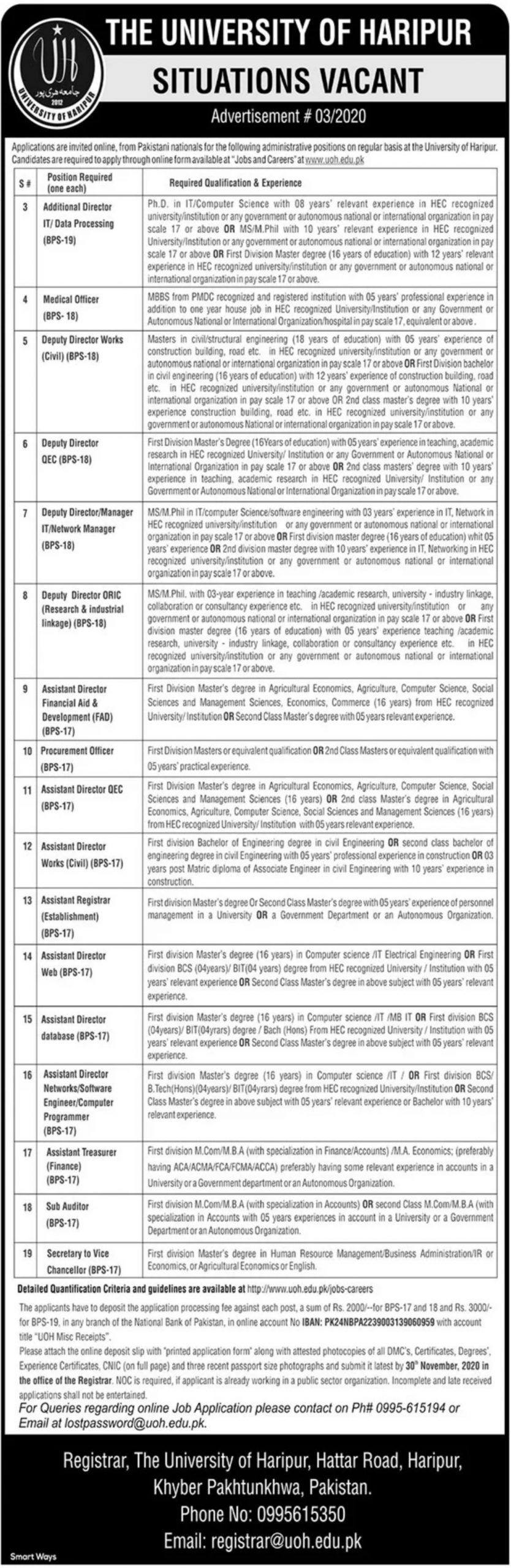 The University of Haripur Jobs November 2020