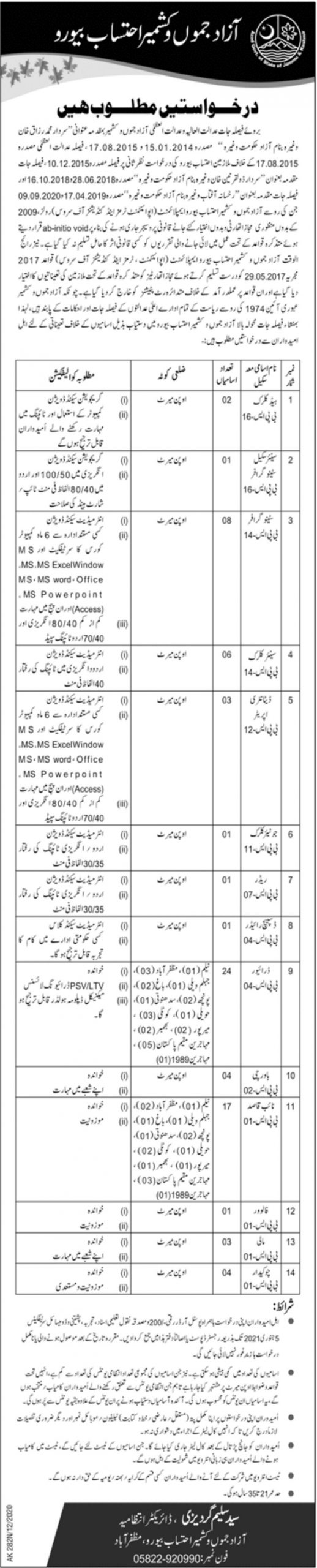 AJK Accountability Bureau Jobs December 2020