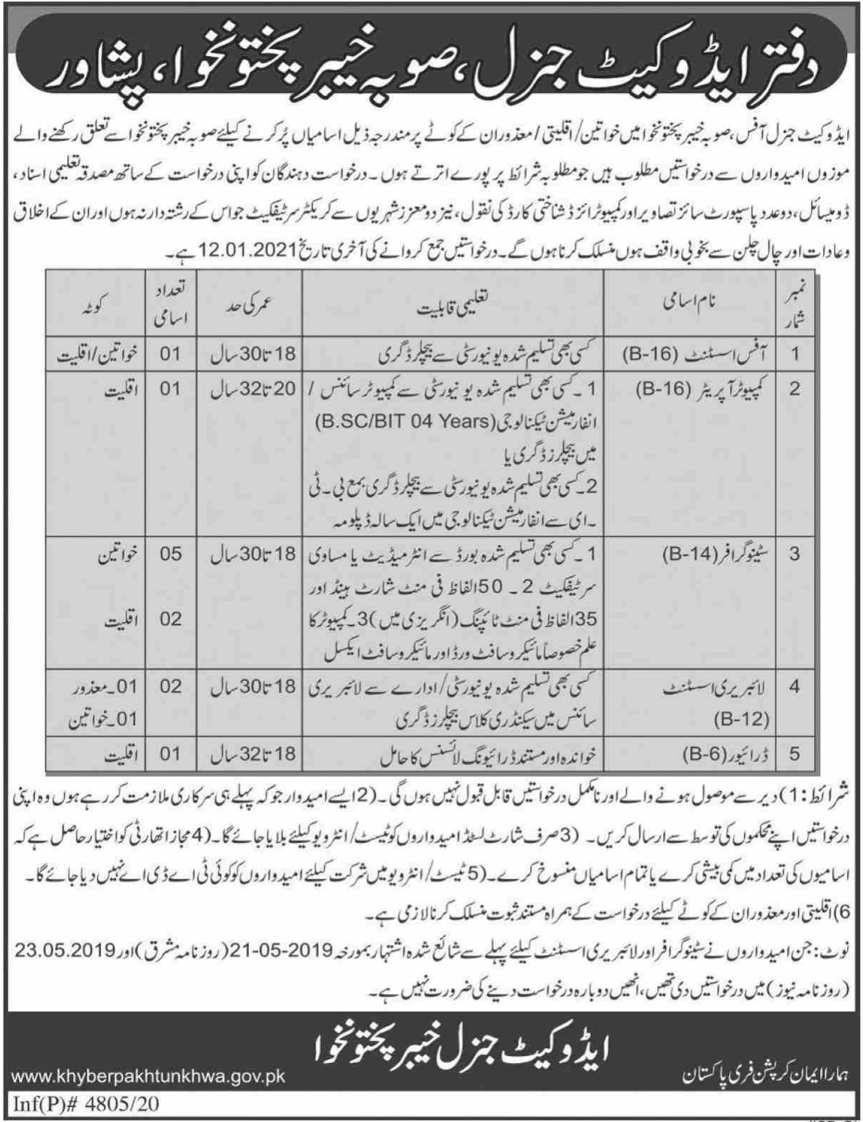 Advocate General Office Peshawar KPK Jobs December 2020