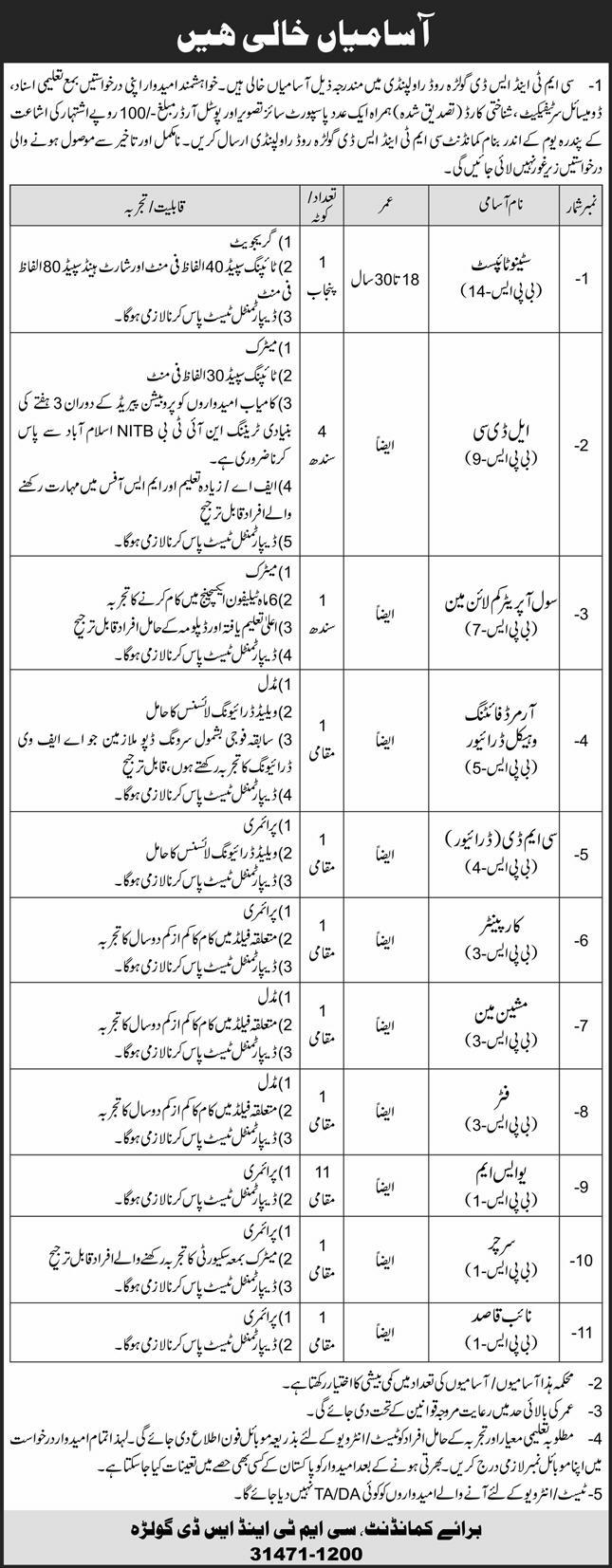 CMT&SD Golra Road Rawalpindi Pak Army Jobs December 2020