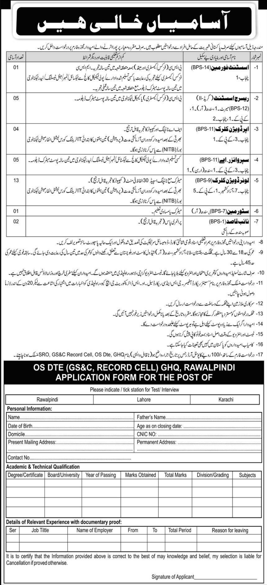GHQ Rawalpindi Jobs December 2020