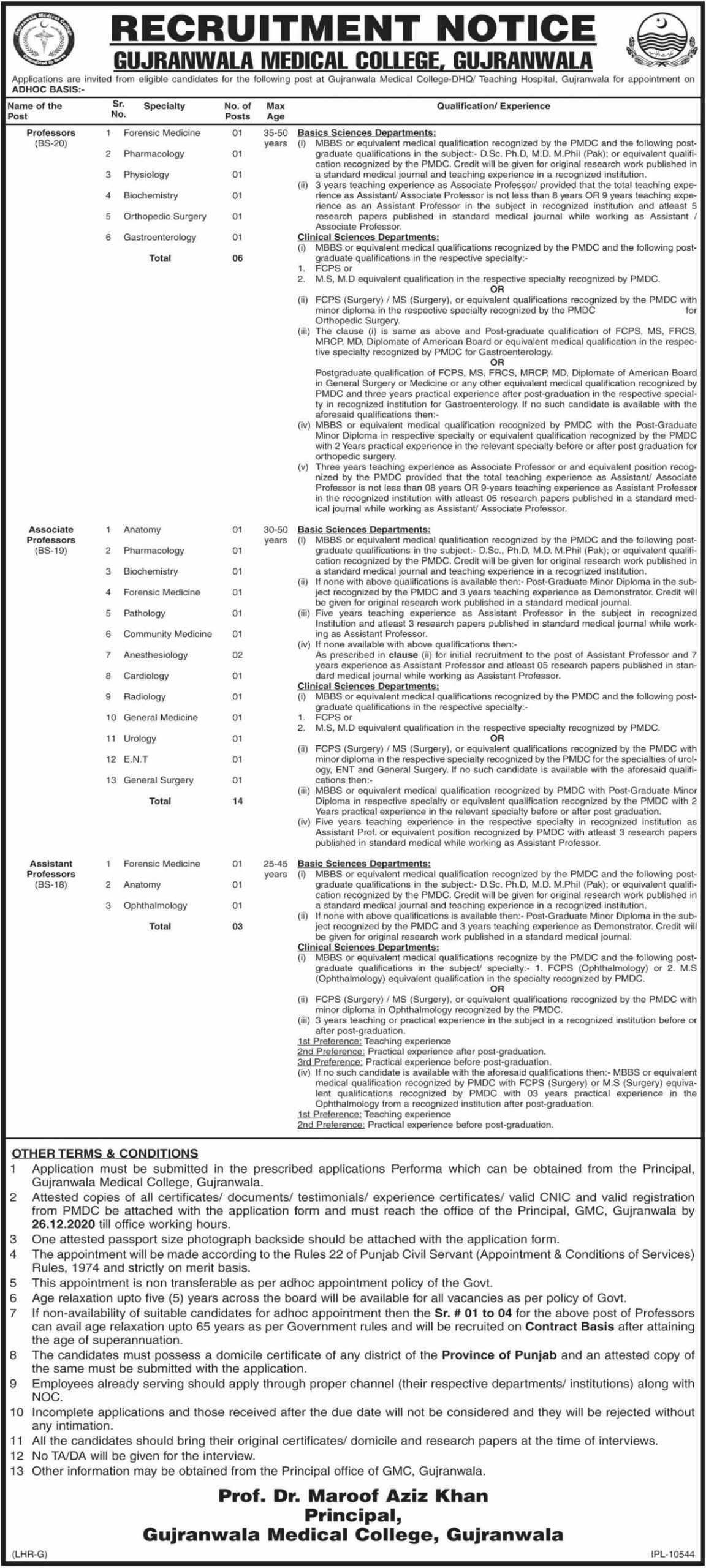 Gujranwala Medical College Jobs December 2020