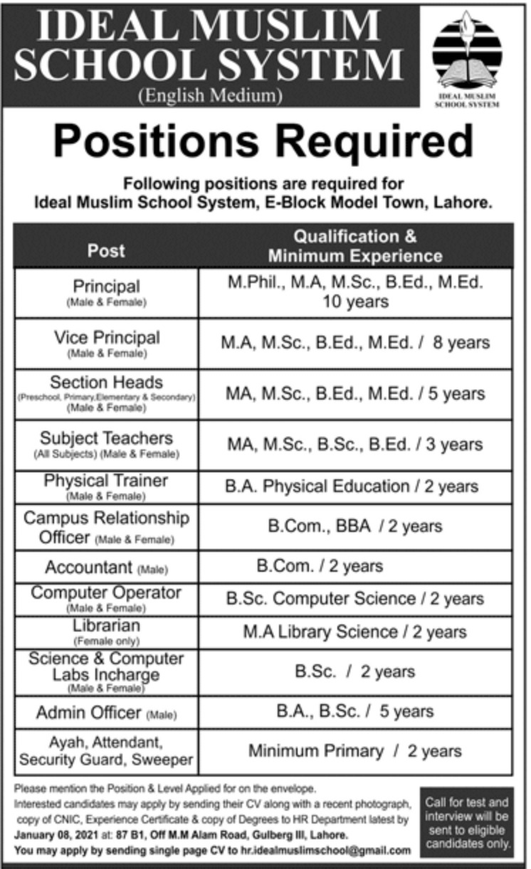 Ideal Muslim School System Lahore Jobs December 2020