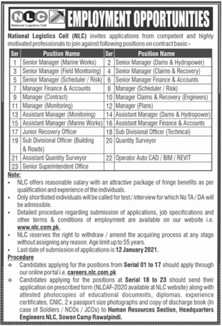 National Logistics Cell NLC Jobs December 2020