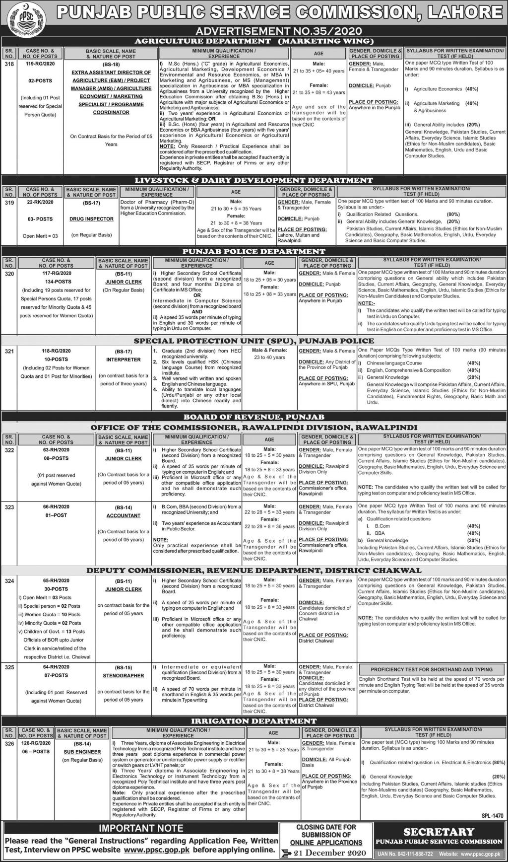 Punjab Police PPSC Junior Clerk Jobs December 2020