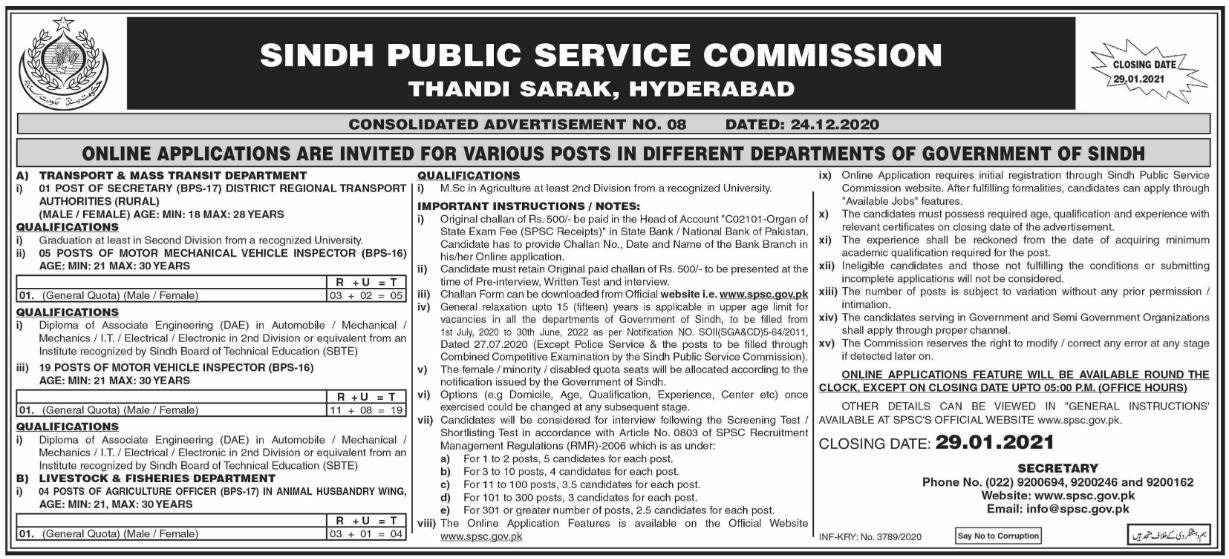 Sindh Public Service Commission SPSC Jobs December 2020