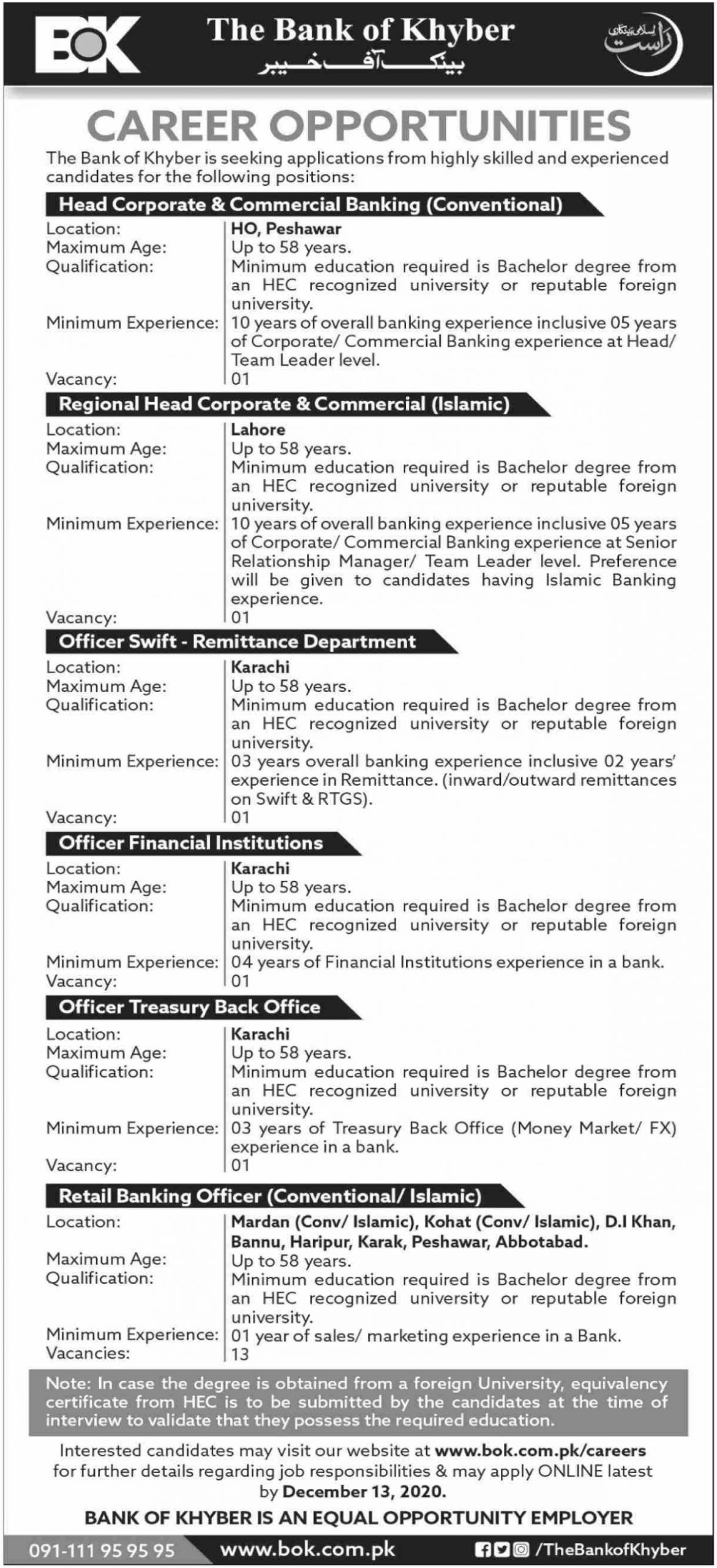 The Bank of Khyber Jobs December 2020