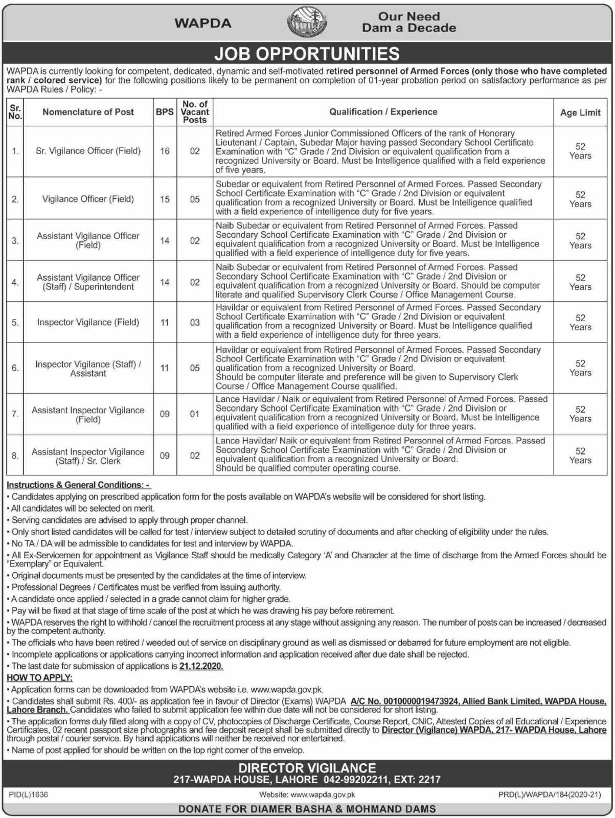 Wapda Jobs December 2020