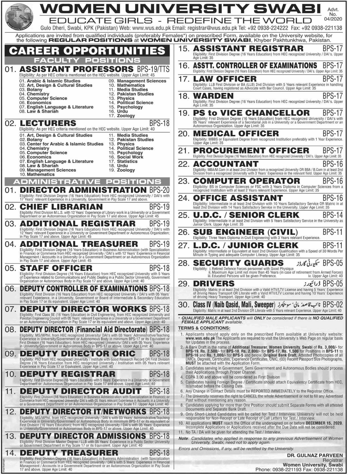Women University Swabi Jobs December 2020