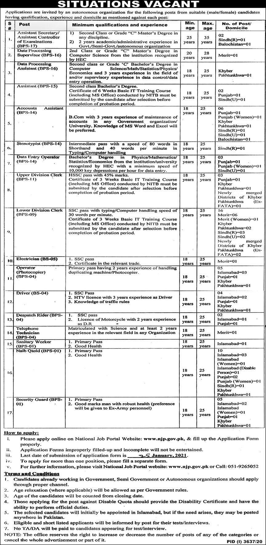 Autonomous Organization Pakistan Jobs January 2021