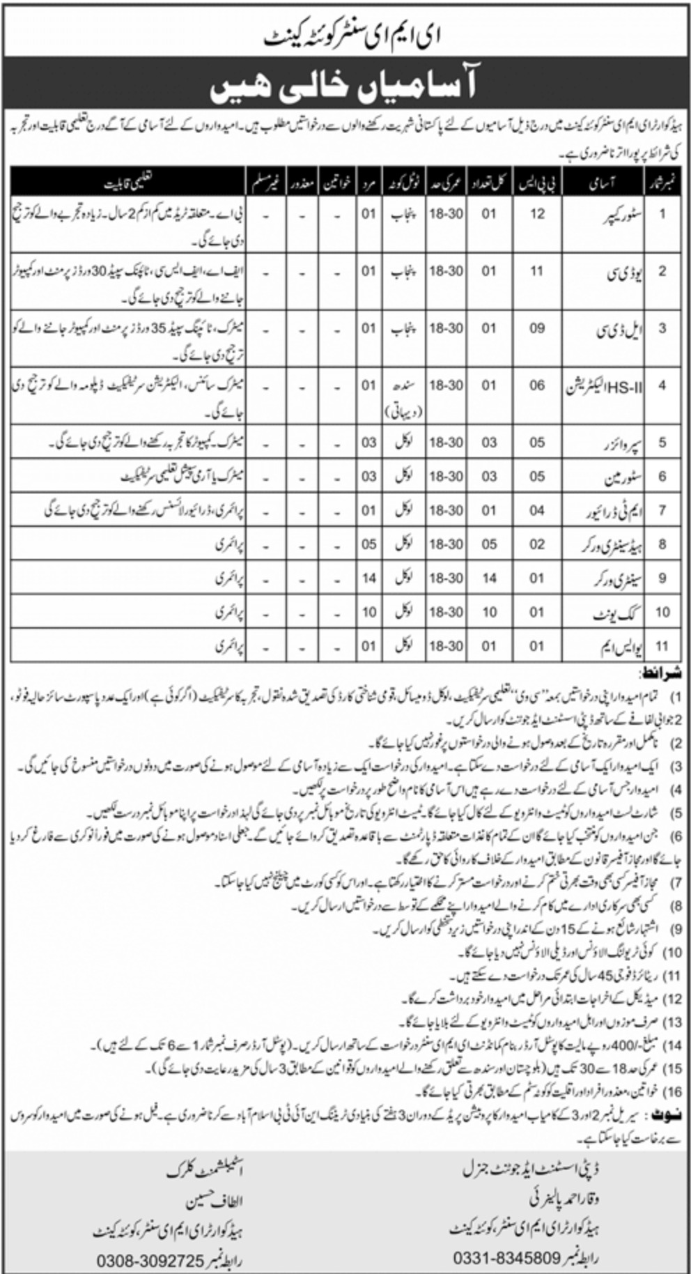 EME Center Quetta Cantt Pak Army Jobs January 2021