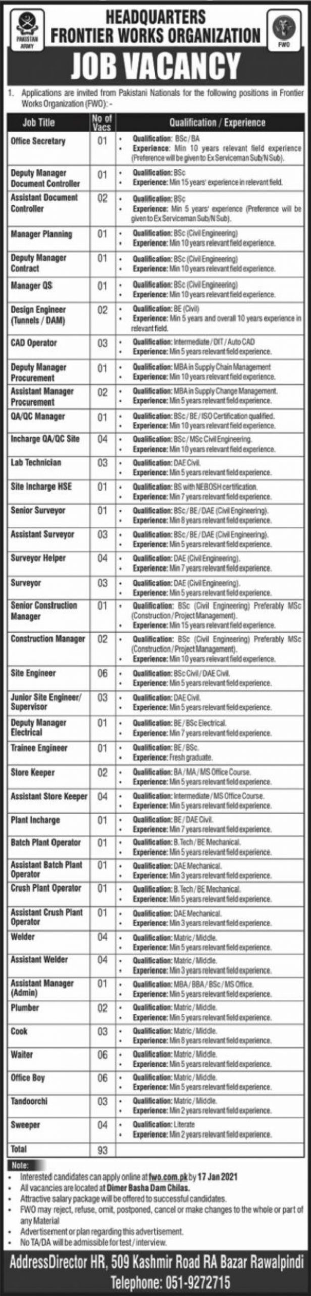 Frontier Works Organization FWO Jobs January 2021