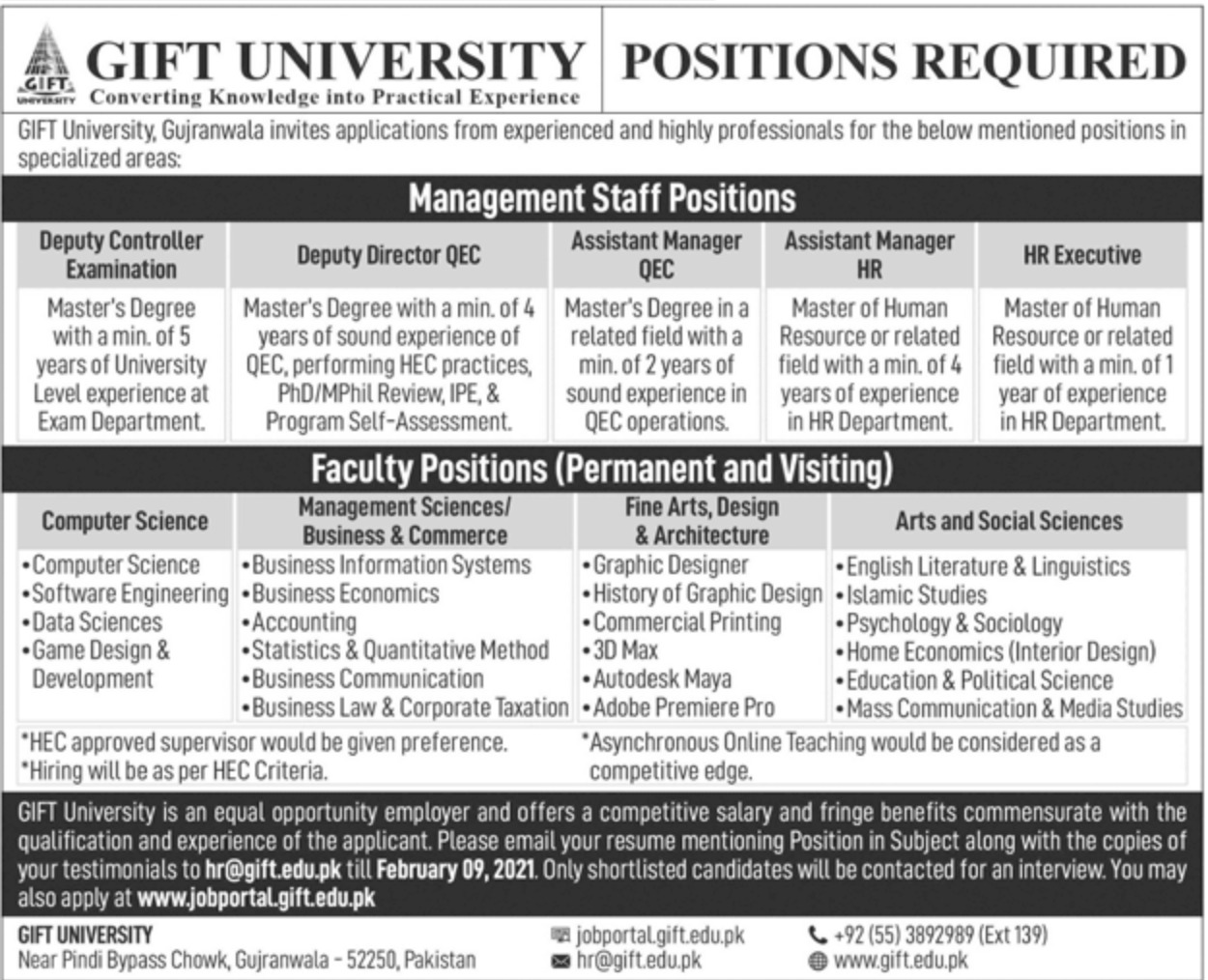 GIFT University Gujranwala Jobs January 2021
