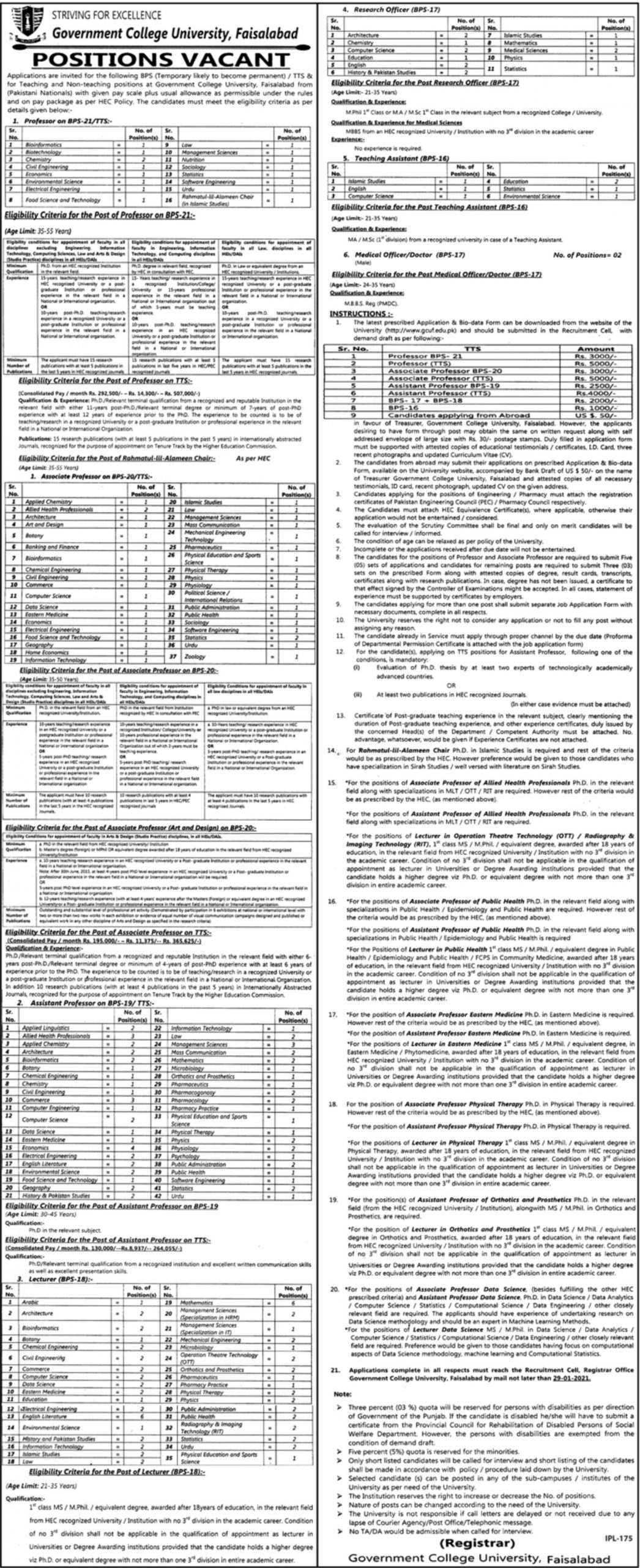 Government College University GCU Faisalabad Jobs January 2021
