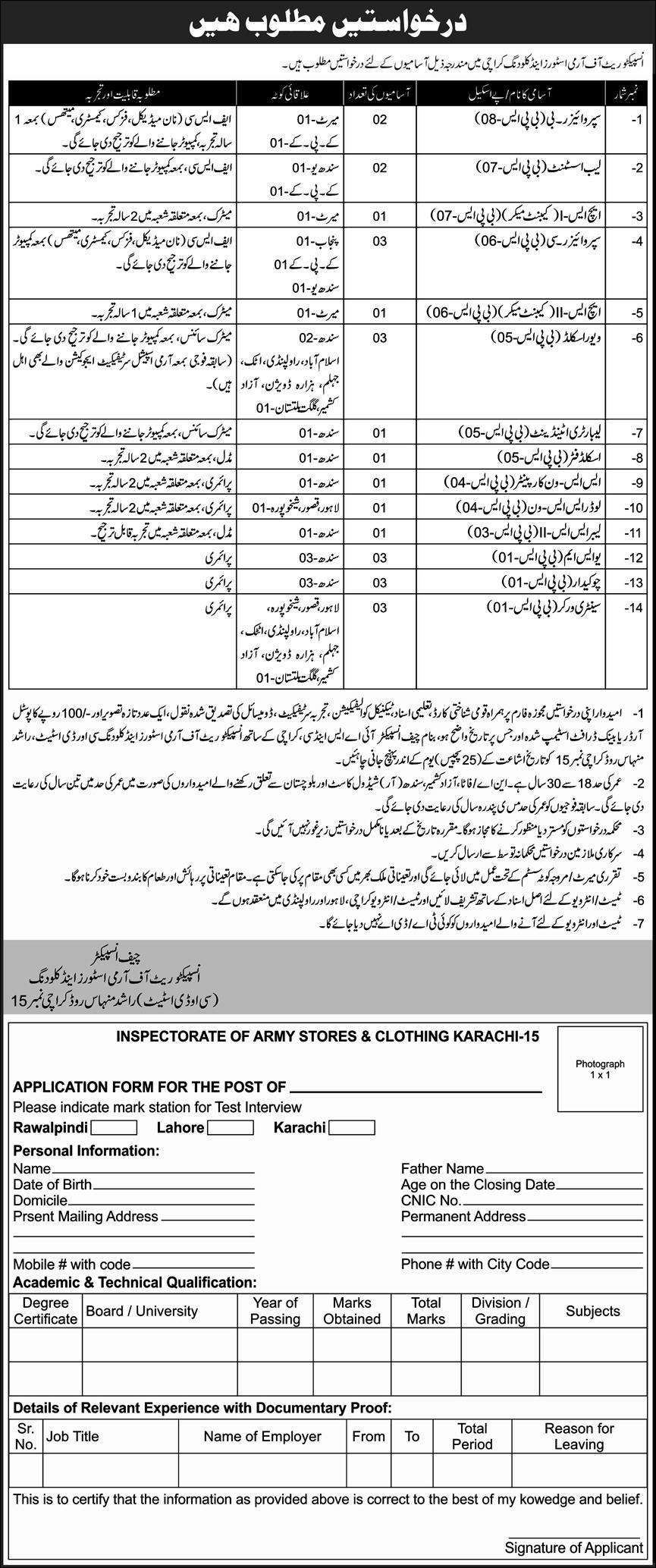 Inspectorate of Army Stores & Clothing Karachi Jobs January 2021