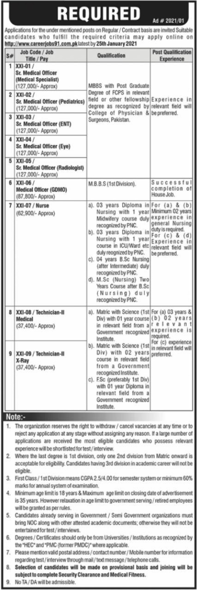 Public Sector Hospital careerjobs91 January 2021