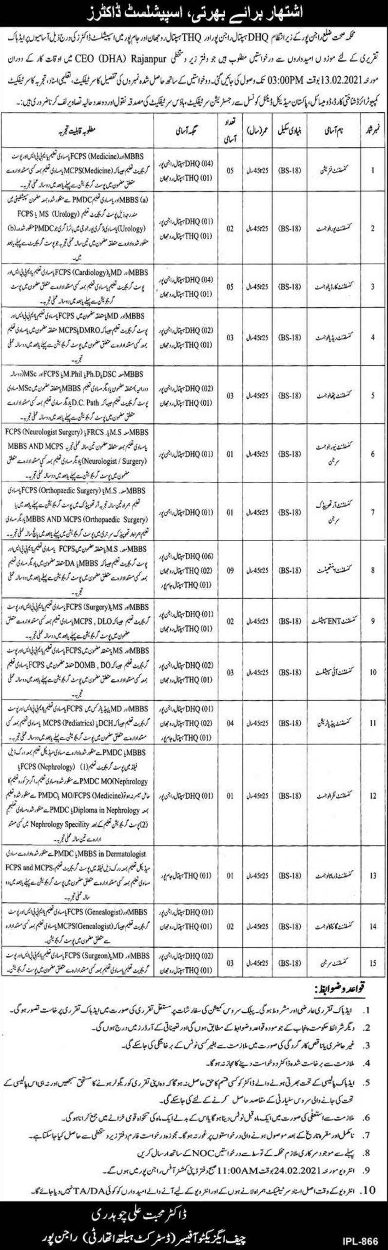 Punjab Health Department Rajanpur Jobs January 2021